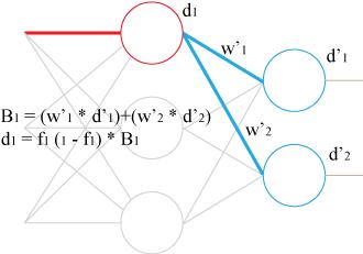 Calcular el valor delta en capas intermedias